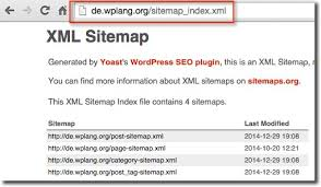 german sitemap wordpress seo