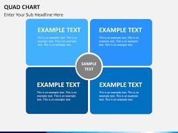Quad Chart Template Quad Chart
