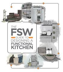 Guide To Design The Perfect Commercial Kitchen, No Matter How Big Or Small  Your Space Is. | Decor Ideas | Pinterest | Commercial Kitchen, Commercial  And ...