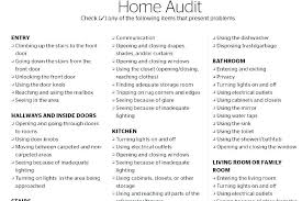 Bathroom Checklist Kitchen Remodel Check List Bathroom Checklist