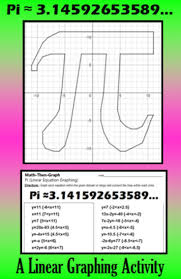 celebrate pi day with this linear equation graphing activity students are given a list of