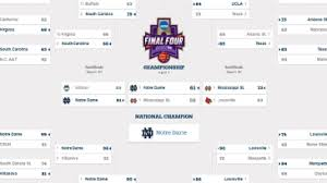 Ncaa Tournament Bracket Scores 2018 Womens Ncaa Tournament Bracket Scores Results After