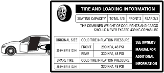 The Right Tire For Your Vehicle