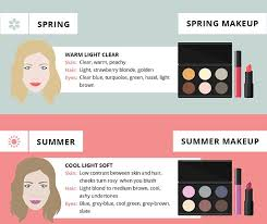 hair and green eyes take feelunique s simple makeup test to see which hues reveal your