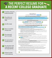 10 college graduate resume example sendletters info reasons this is an excellent resume for a recent college graduate