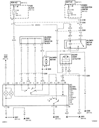 jeep yj wiring harness diagram data wiring diagram today wiring harness for jeep wrangler wiring library 89 jeep cherokee wiring diagram 2000 jeep wrangler blower