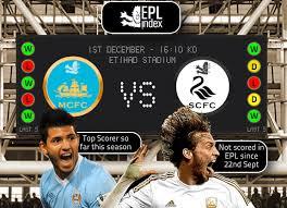 Manchester City 2-1 Swansea City – Premier League | Highlights