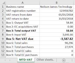 Vat Calculation Formula In Excel Download Mtd Vat Return Importing From Microsoft Excel