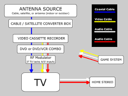 funai customer support home page connection diagram
