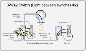 wiring diagram for 2 way light switch images way light switch because your lighting circuits power is supplied by a conductor in