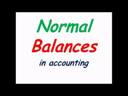 Normal Balances Of Accounts Chart Normal Balances In Accounting