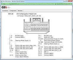 exciting 2017 hyundai elantra wiring diagram pictures best image 2002 hyundai accent radio wiring diagram 2002 hyundai accent wiring diagram stereo wiring diagram