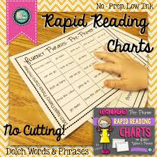 Sight Word Rapid Reading Charts For Fluency Pre Primer