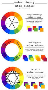 Color Theory Chart Color Wheel In 2019 Color Mixing Chart Color Mixing