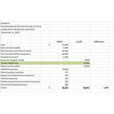 Sample Accounting Worksheet And Adjusting Trial Balance Worksheet