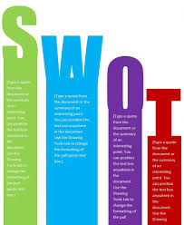 Free Swot Template 18 Leaders Managers Supervisors Swot