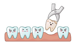 哪些人拔牙前應再三評估?出現5大狀況立刻跟牙齒斷捨離- 今周刊