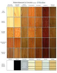 Ready Seal Color Chart Ready Seal Colors Best Deck Stain Colors And Sealer Ready