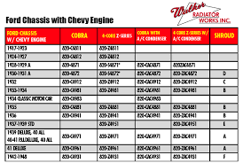 Chevy Engine Size Chart Garage Sale Walker Z 493 1 Z Series 1942 1948 Ford Radiator For Chevy Engine