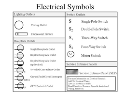 double electrical outlet wiring diagram wiring diagram a double outlet wiring image about diagram grounded duplex receptacle source