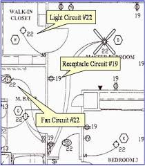 house wiring electrical symbols the wiring diagram electrical plan for residential wiring diagram house wiring