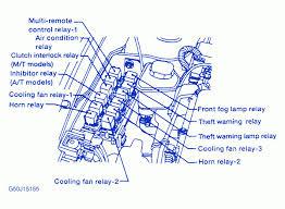 1997 nissan sentra fuse box diagram 1997 wiring diagrams collection 2017 nissan sentra fuse box diagram at Nissan Sentra 2013 Fuse Box