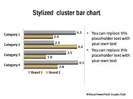 Powerpoint Bar Chart Template