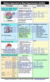 Diet And Fluid Chart 9 Best Images Of Patient Fluid