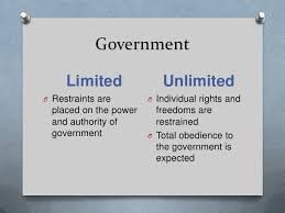 Limited And Unlimited Government Venn Diagram Government Economics Of North America Lessons Tes Teach
