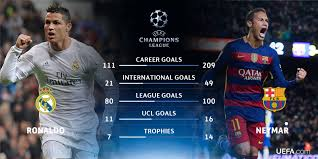 Goals Bt Ween Messi And Neymar Jr Happy birthday Cristiano Ronaldo Neymar Jr Best Footballers 18 115616