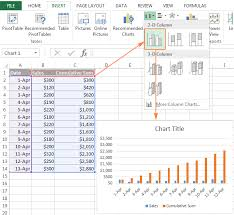 create a 2 d cered column chart