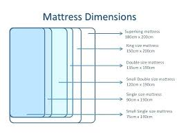 mattress sizes 3 4. Modren Sizes Amazing Double Size Bed Of Full Mattress Info On Dimensions Queen  Measurements 5 3 4 Topper And Mattress Sizes M
