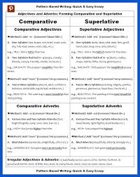 adjectives and adverbs comparative and superlative forms  adjectives and adverbs comparative and superlative forms complete lists