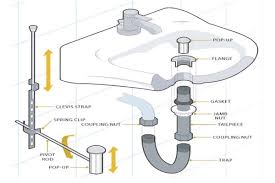 bathroom basin drain parts. bathroom sink drain plumbing diagram bing images basin parts t