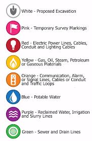 Apwa Uniform Color Code Chart What Is The Apwa Uniform Color Code Utility Locator