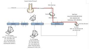 emg wiring diagram new wiring diagram for emg 81 85 pickups 1 tone 1 emg wiring diagram inspirational ibanez hss wiring diagram schematic diagrams photos of emg wiring diagram new