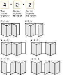 aluminium bi folding doors form fusion