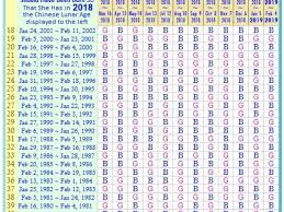 Chinese Chart For Baby Boy 2018 Chinese Fertility Calendar Online Charts Collection
