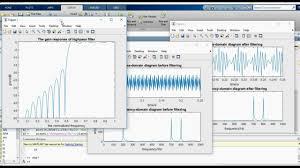 Frequency Sampling Method Fir Filter Design The Fir Filter Design The Realization Of Frequency Sampling Method By Matlab