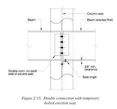 Steel Connection Design Gap Between End Of Beam And Column