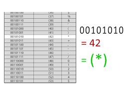3 Ways To Read Binary Wikihow
