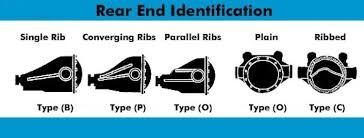 Gm 10 Bolt Identification Chart Generic Rear Axle Info