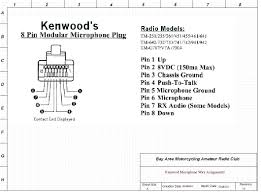 kenwood mic wiring diagram wiring diagrams kenwood mic wiring diagram
