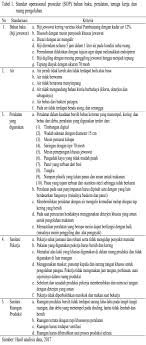 Penentuan Standard Operating Procedure Sop Pada Dodol Jewawut