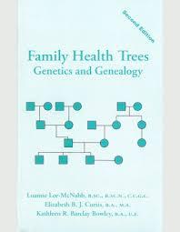 Family Health Trees Genetics And Genealogy