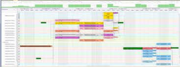 The Schedule Represented By Gantt Chart Download