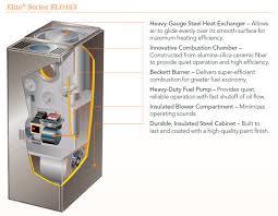 lennox oil furnace. elite elo183 oil furnace lennox g