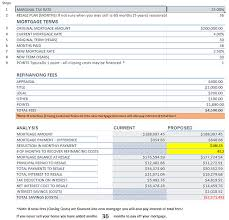 refinance calculations mortgage calculator about my mortgage