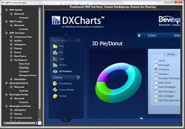 Componentone Chart Wpf Wpf Slider Template Wpf Controls Visual Studio Components