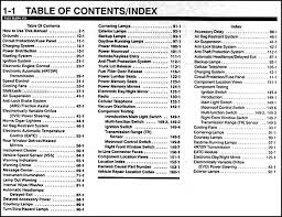 1995 lincoln mark viii electrical and vacuum troubleshooting manual click here to see the table of contents page 2 click here to see the table of contents page 3 this manual covers all 1995 lincoln mark viii models